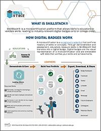 SkillStack Poster
